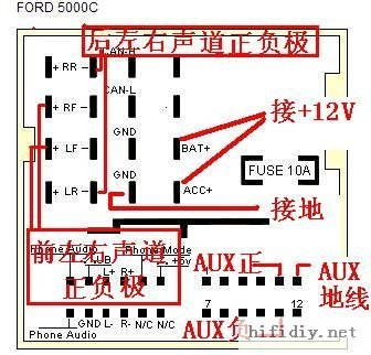福克斯车机接线脚位定义